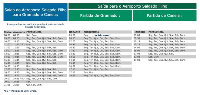 Horario Onibus Porto Alegre Gramado Citral